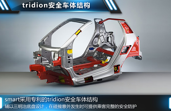 f赛车车身结构