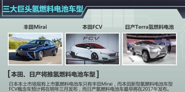 日本汽车三大巨头斥巨资 建氢燃料电池站高清图片