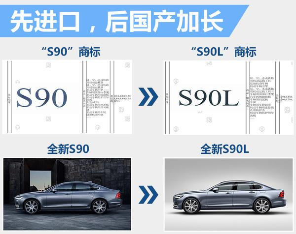 沃尔沃全新旗舰车-将上市 年内推国产加长版(图3)
