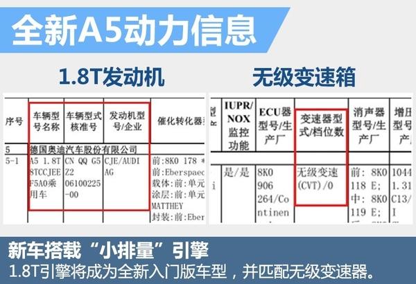 奥迪新一代A5今年引入国内 搭小排量发动机(图5)
