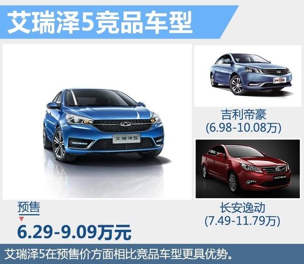 艾瑞泽5启动预售将推7款车 预售6.29-9.09万(图6)