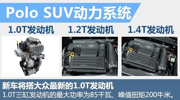 Polo也推家族化SUV车型 搭1.0T/由上汽投产(图4)