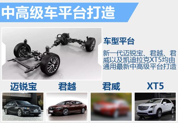 普及轻量化 通用-四新车大幅减重新平台打造(图2)
