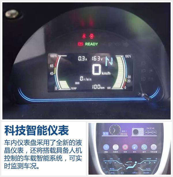 江铃新电动车28日上市 外观酷似长安奔奔mini(图4)