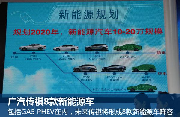 广汽加码自主技术研发 斥15亿升级研发基地(图4)