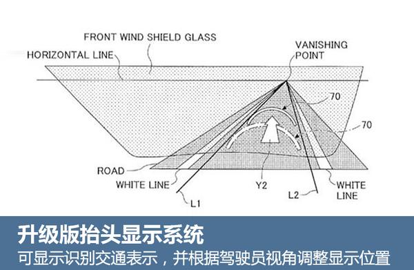 丰田升级驾驶辅助安全系统 要抢生意的节奏!(图2)