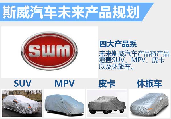 华晨鑫源 斯威汽车27日发布 将推7座SUV高清图片