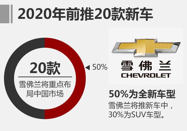 根据规划,雪佛兰未来5年加大在华产品投放力度,到2020年推出20款新车,其中全新车型占到一半。而在2017年,雪佛兰将陆续推出全新一代科迈罗 RS、全新SUV探界者、两款首次入华的皮卡索罗德和库罗德以及其它车型,产品阵容越发完善。此外,雪佛兰还建立RS子品牌,2017年除了推新一代科迈罗 RS以外,还将带来科鲁兹RS,未来雪佛兰也将以运动特性来重新诠释品牌形象。