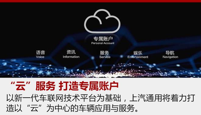 """""""云端服务""""――以新一代车联网技术平台为基础,上汽通用将着力打造以""""云""""为中心的车辆应用与服务。据官方所述,即将上市的别克全新一代君威将率先搭载车联APP应用,包括考拉FM、网易云音乐、MyBuick应用等,能够实现在线收听网络电台,并可以获取4S店服务信息等功能。"""